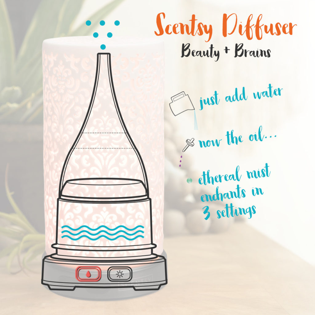 scentsy-diffuser-how-to-use