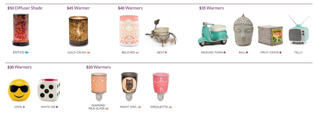 scentsy discontinued 2017