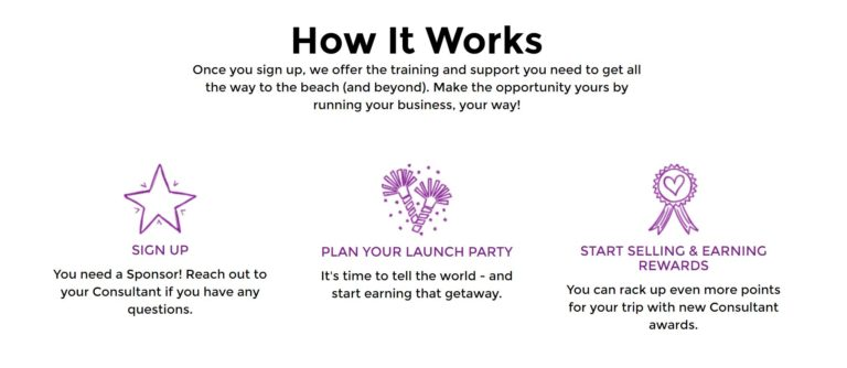 how to become a scentsy seller